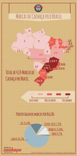 Grafico_marcasdecachaca_mdc